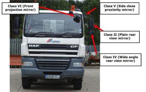 Safer Lorry Scheme